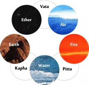 five-elements-and-tridoshas.jpg